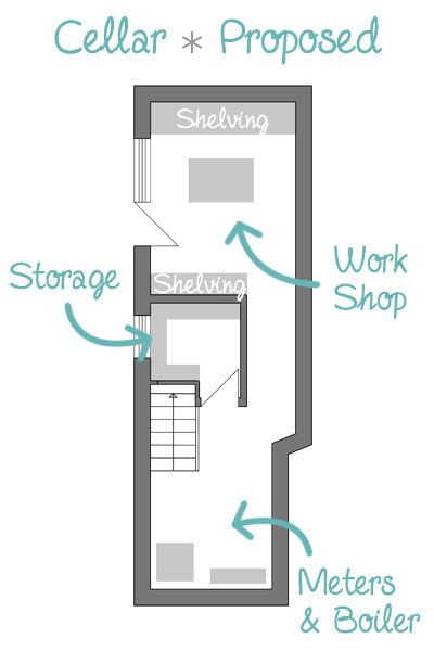 Cellar Layout