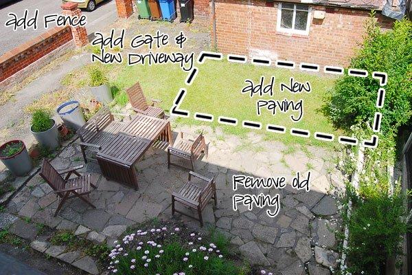 Garden Planing