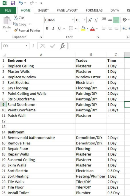 How To Plan & Schedule Projects