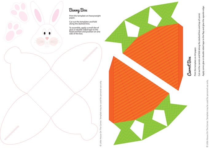graphic relating to Bunny Printable called Do-it-yourself Easter Bunny Carrot Packing containers