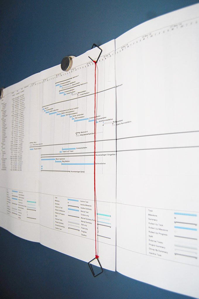 Project Schedule Chart