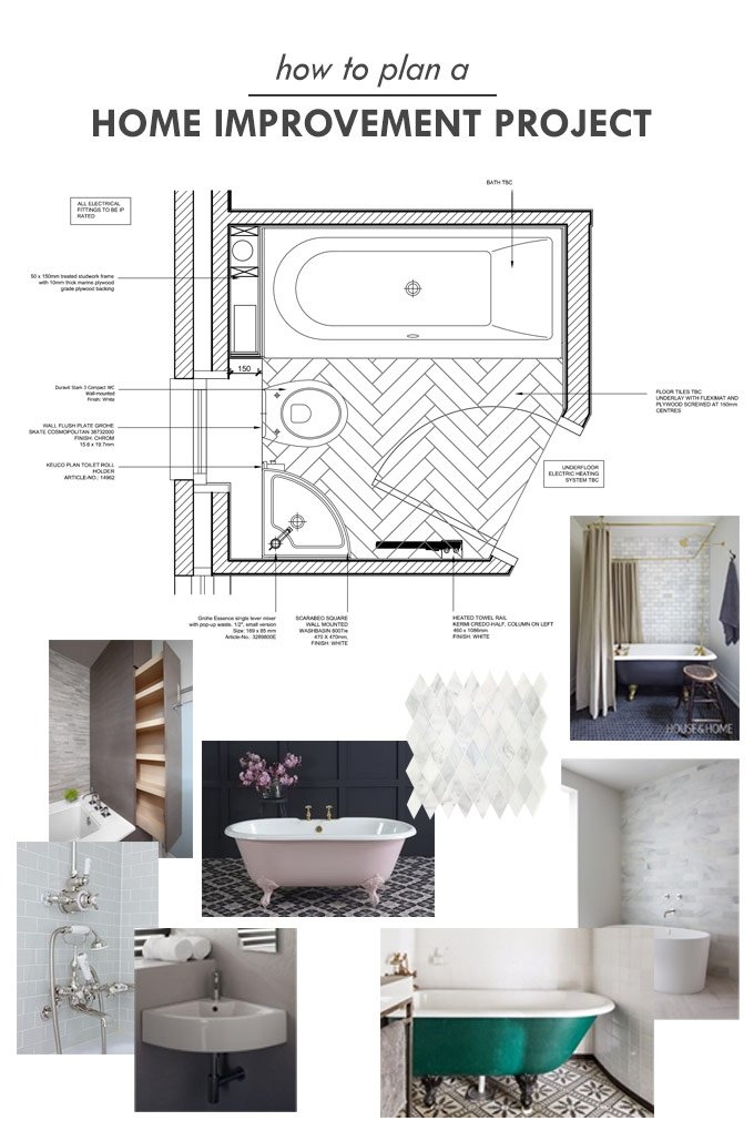 How To Plan A Home Improvement Project - Little House On ...