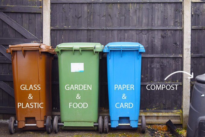 Reduce Waste - Live Lagom