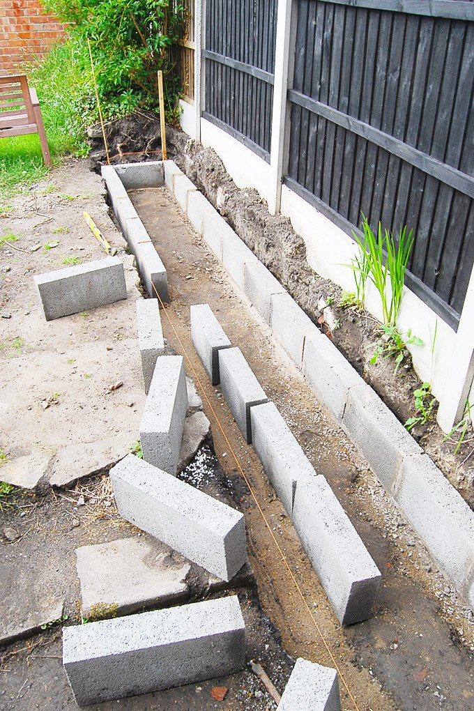 Building A Raised Bed In The Garden