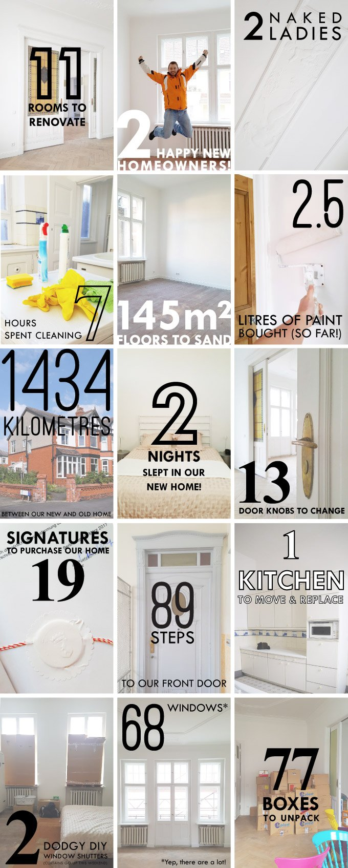 Our New Home In Numbers