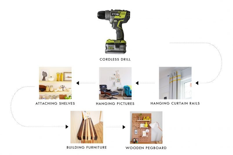 Projects with a cordless drill