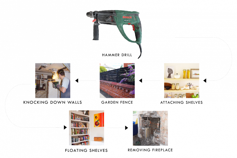 Projects with a hammer drill