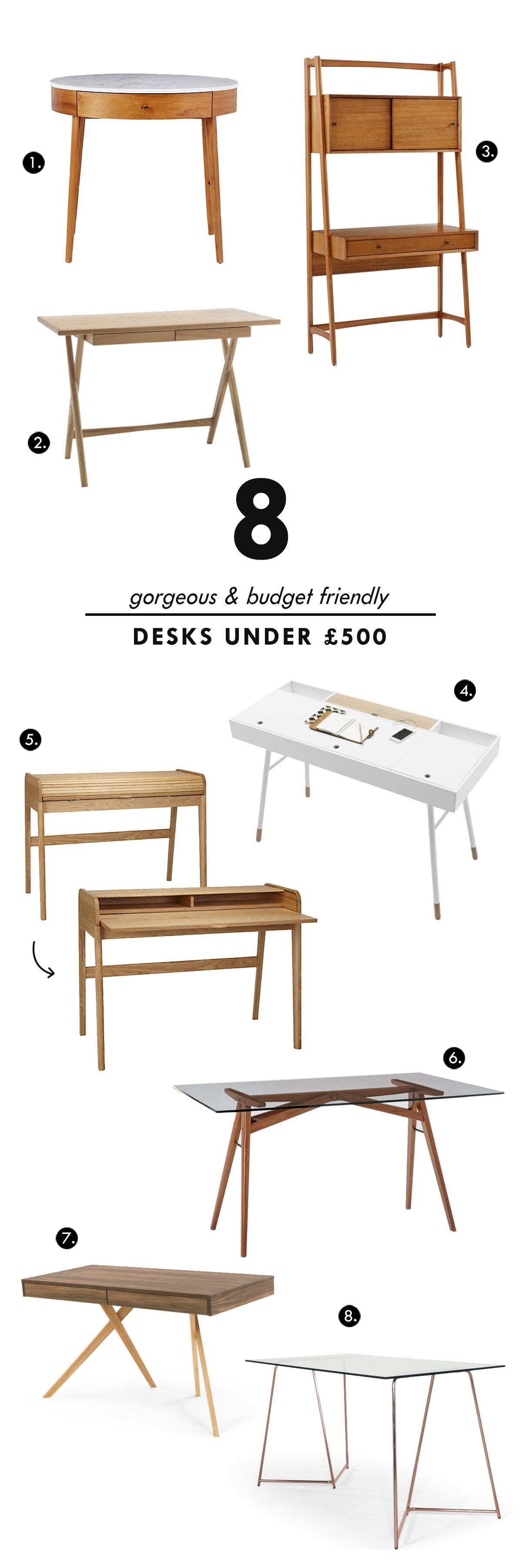8 Gorgeous and Budget Friendly Desks | Little House On The Corner