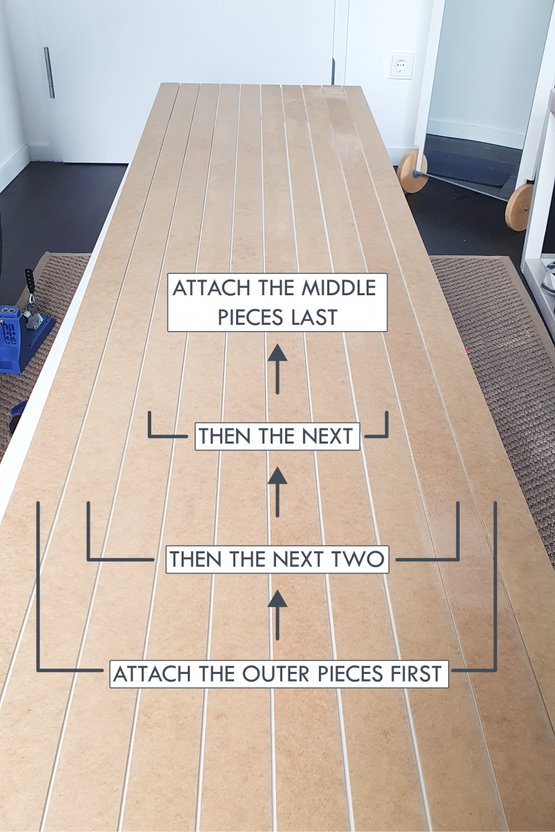 How To Extend A Pax Wardrobe with cladding - Order of work
