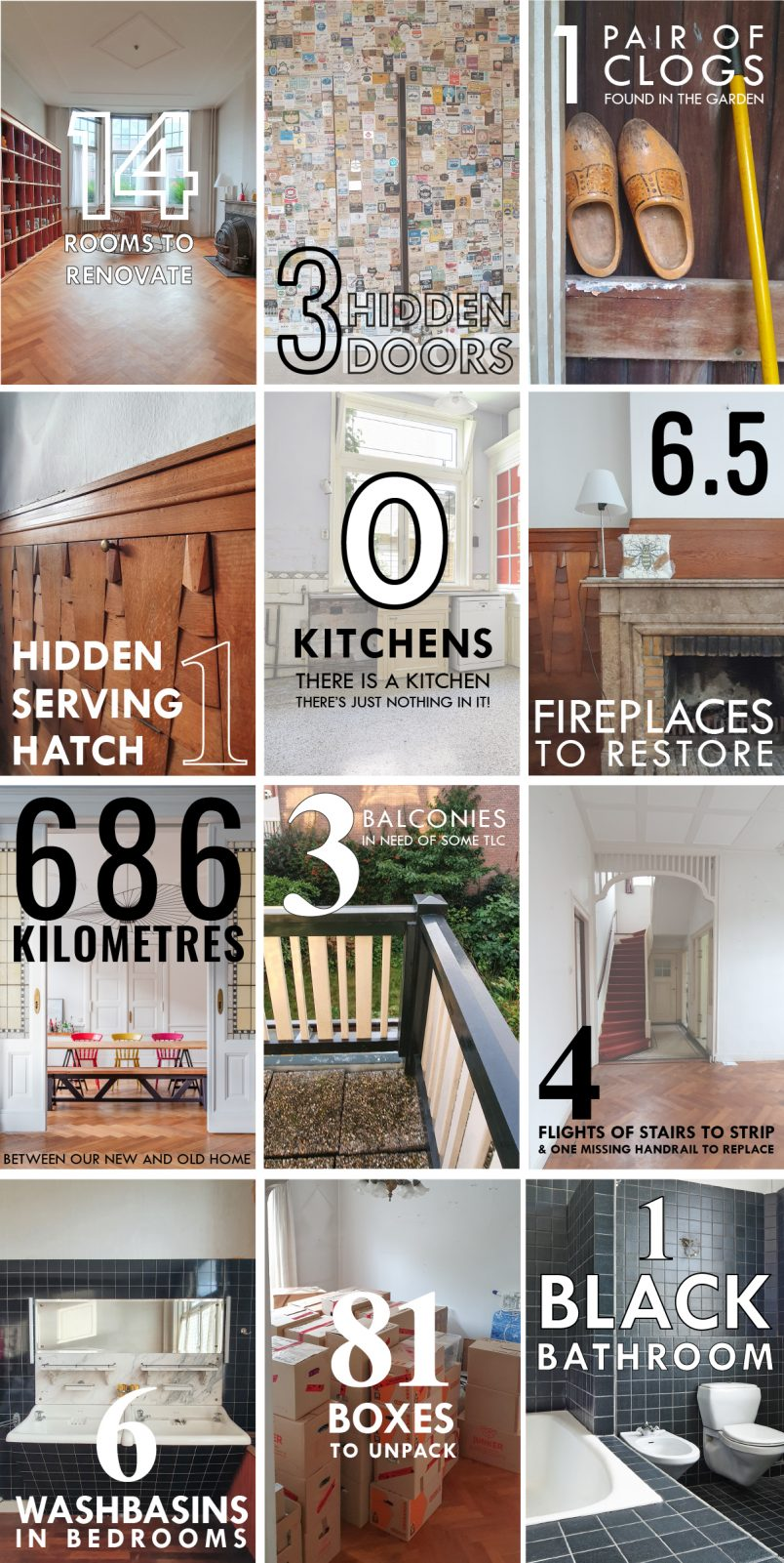 Our New House In Numbers